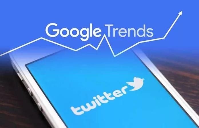 Twitter Google Trends पर भी CORONA का कब्जा, 10 दिनों में 1200% बढ़ गई Search