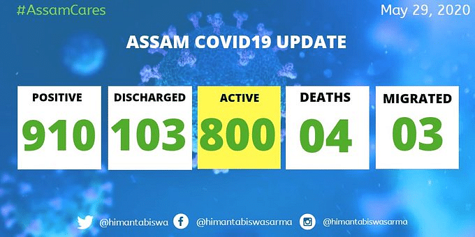 Assam Covid-19 Updates