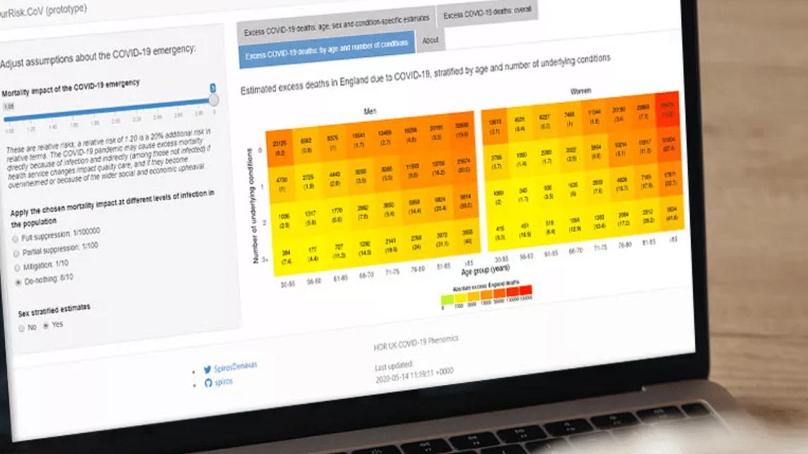 वैज्ञानिकों ने बनाया ऑनलाइन कैलकुलेटर जो बताएगा आपको कितना है कोरोना से मौत का खतरा