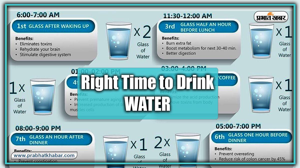 Summer Tips: जानें पानी पीने का सही समय और तरीका एवं इसके विभिन्न स्वास्थ्य लाभों के बारे में