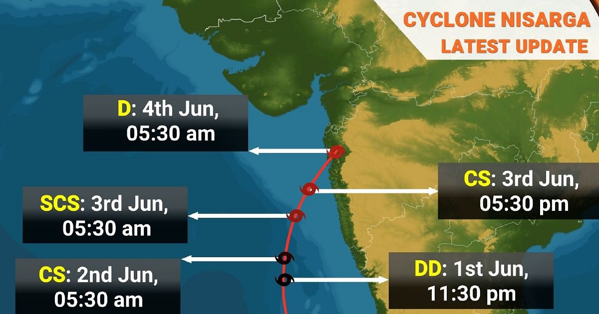 Cyclone, Weather Forecast, Live Updates : चक्रवाती तूफान 'निसर्ग' के कारण बढ़ेगी मुश्किलें, कई राज्यों में मौसम ने बदला अपना मिजाज, जारी हुआ अलर्ट