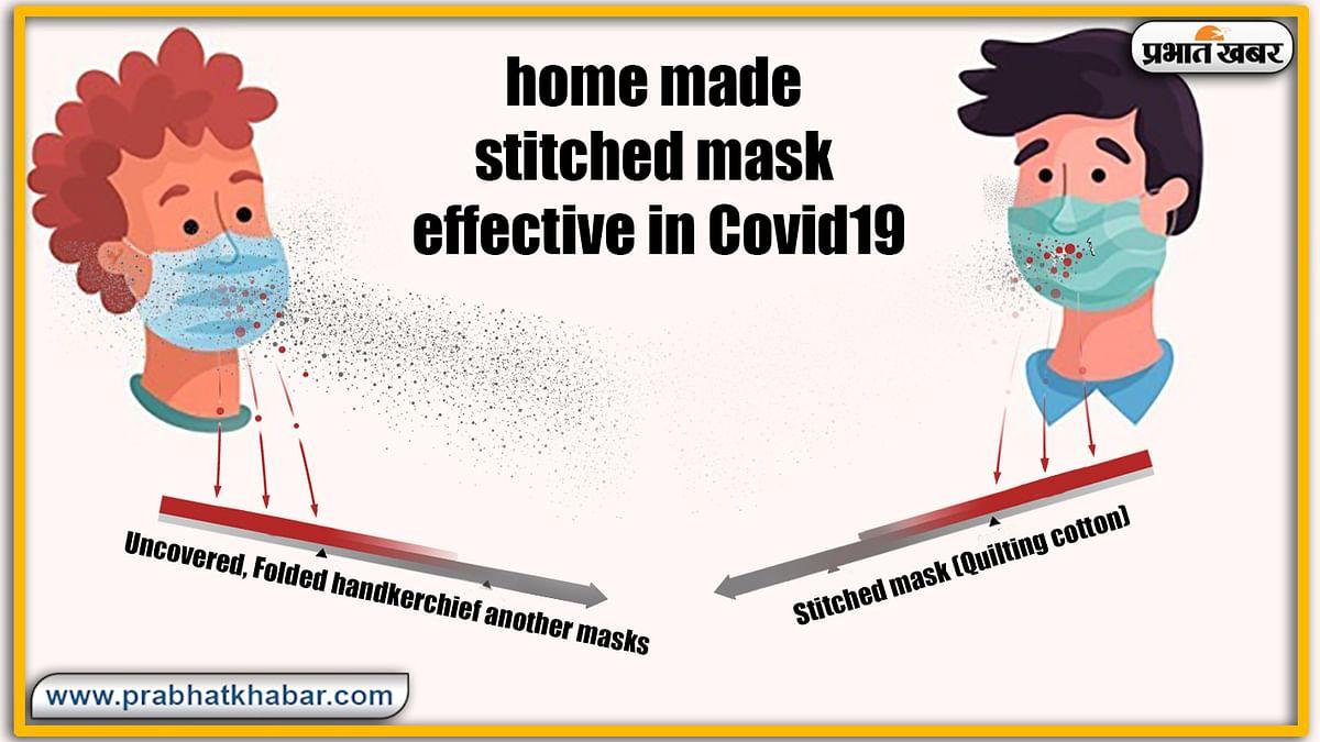 Covid-19 : कॉटन लेयर होममेड Cloth Mask नये अध्ययन में पाया गया सबसे प्रभावी, जानें और क्या हुआ खुलासा