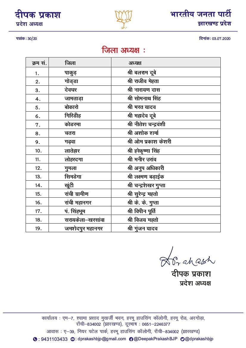 झारखंड भाजपा की नयी टीम में रघुवर को नहीं मिली जगह, जिला संगठन प्रभारी और जिला अध्यक्षों की पूरी सूची यहां देखें