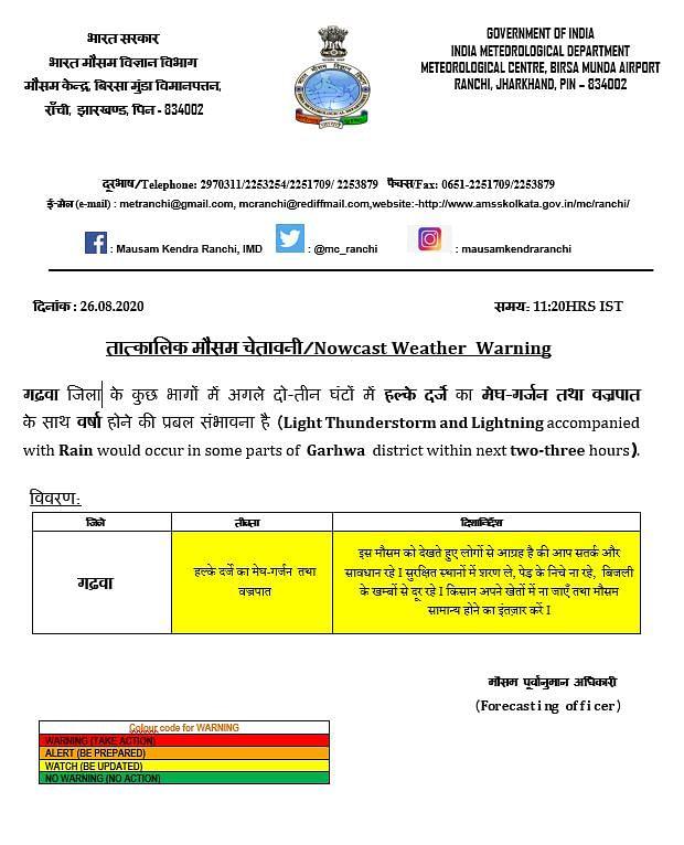 Weather Forecast Live Updates : ओडिशा में बाढ़ की स्थिति, झारखंड में भी अलर्ट, जानें अपने इलाके का हाल