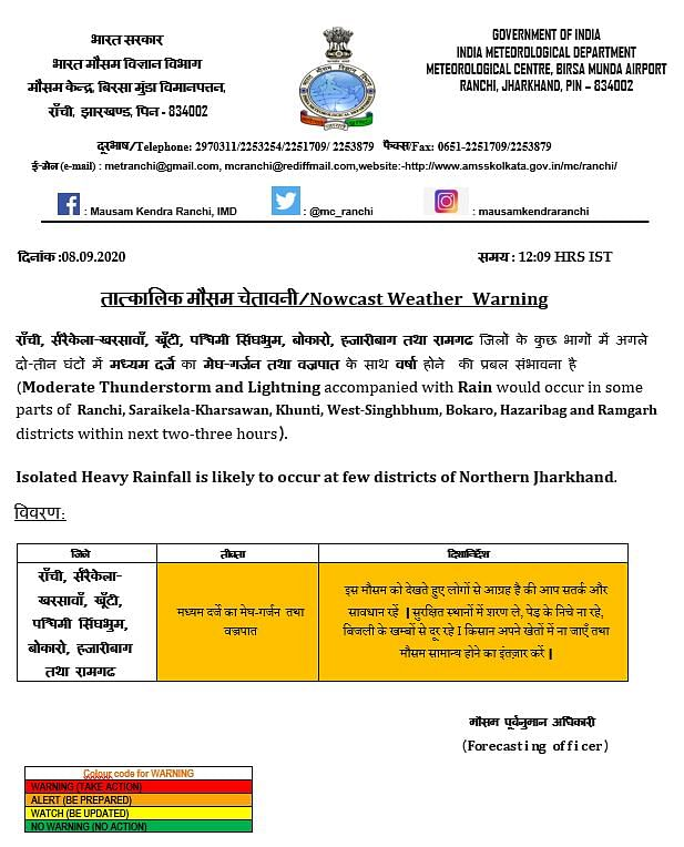 Jharkhand Weather Today