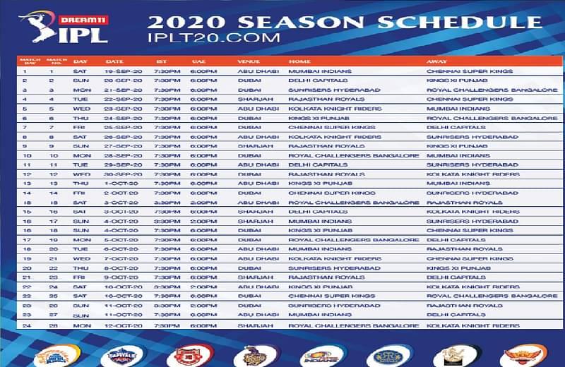 IPL 2020 Schedule Announced  IPL 2020