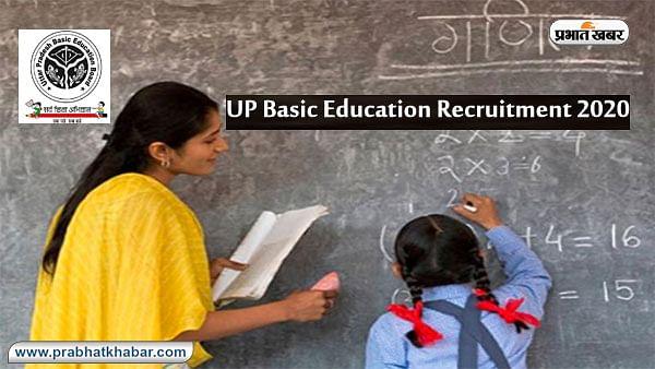 Sarkari Naukri, UP Basic Education Recruitment 2020: उत्तर प्रदेश में खुलेगा नौकरी का पिटारा, 31,661 रिक्तियों के लिए भरे जाएंगे पद