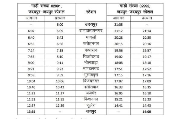 IRCTC/Indian Railway Latest News : राजस्थान के लिए 4 से 15 सितंबर तक 4 जोड़ी स्पेशल ट्रेनें, यहां देखें लिस्ट