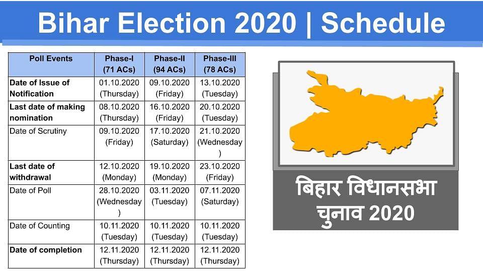 Bihar Vidhan Sabha Election Date 2020 : बिहार के 38 जिलों में कहां किस तारीख को होगी वोटिंग, यहां जानिए विस्तार से