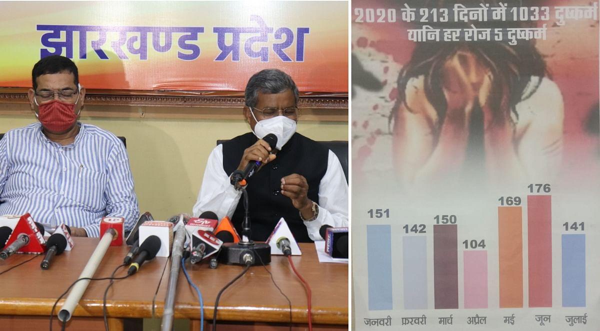Jharkhand Crime: 213 दिन में झारखंड में 1033 महिलाओं से हुआ बलात्कार, 161 दहेज हत्या और डायन हत्या के 16 मामले!