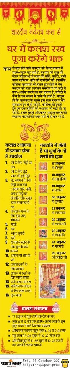 Navratri 2020 Pujan Samagri : आज मां ब्रह्मचारिणी की करें अराधना, यहां जानिए पूजा विधि, शुभ मुहूर्त और मंत्र...