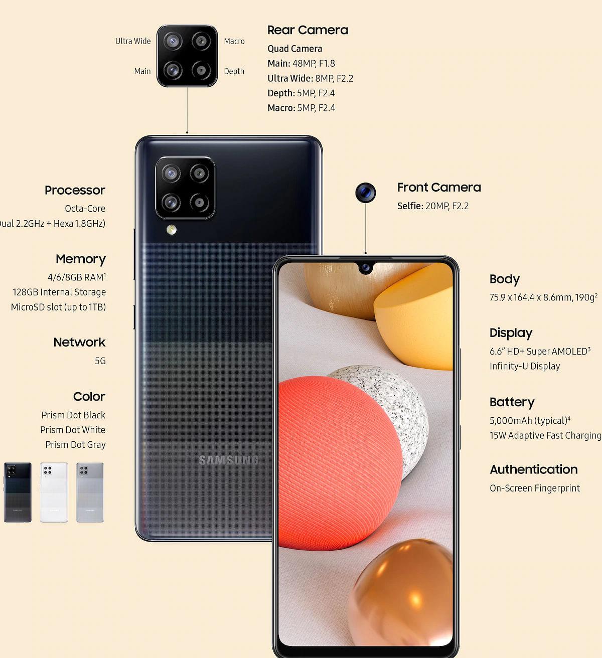Samsung Galaxy A42 5G specs details