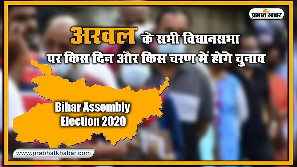 Arwal, Bihar Vidhan Sabha Chunav 2020: नरसंहारों की धरती अरवल में BJP ने उतारा नया प्रत्याशी, माले हार का बदला लेने के करीब, वोटिंग से पहले जानें सबकुछ