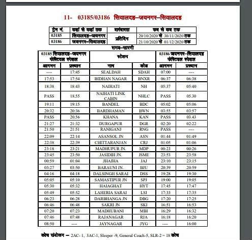 IRCTC/ Indian Railways Latest Updates : आपकी ट्रेन कितने बजे और कहां से खुलेगी, देखें पूरी लिस्ट
