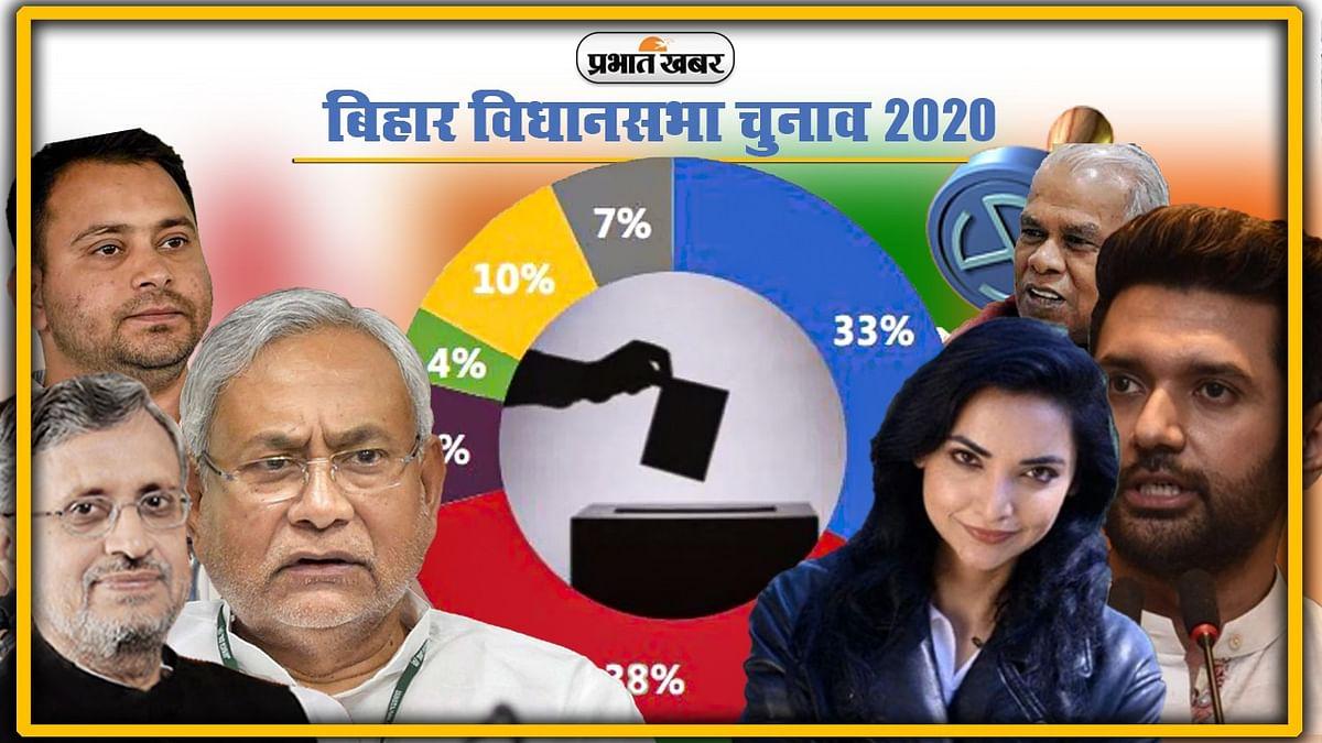 Bihar Chunav 2020: कोरोना संकट में पहली परीक्षा आज, सियासी समर में 16 जिलों में कई कद्दावर, इन दिग्गजों पर नजर