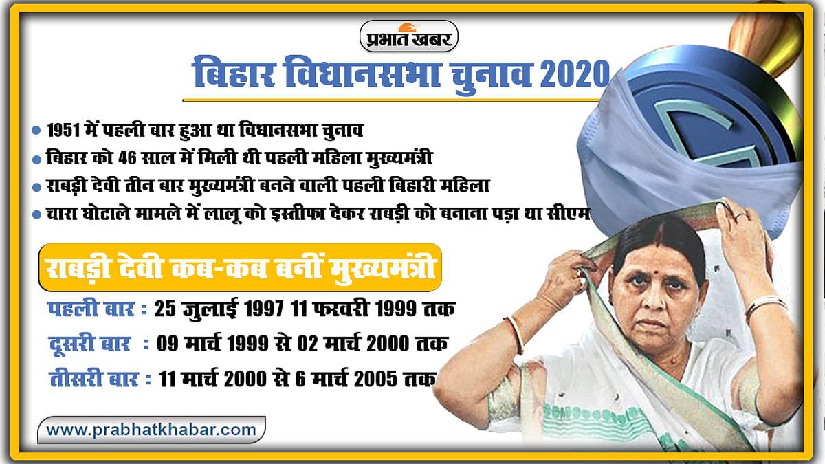 Bihar Vidhan Sabha Chunav 2020 Rabri Devi Details
