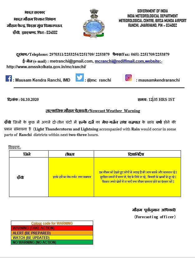 Weather Forecast : झारखंड में 6 अक्टूबर तक बारिश,ओडिशा में भारी वर्षा, जानें दिल्ली-यूपी सहित अन्य राज्यों के मौसम का हाल