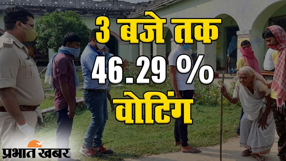 Bihar Election 2020: कोरोना नहीं मतदान की फिक्र, पहले चरण में दोपहर 3 बजे तक 46.29% वोटिंग, केंद्रों पर पुख्ता इंतजाम