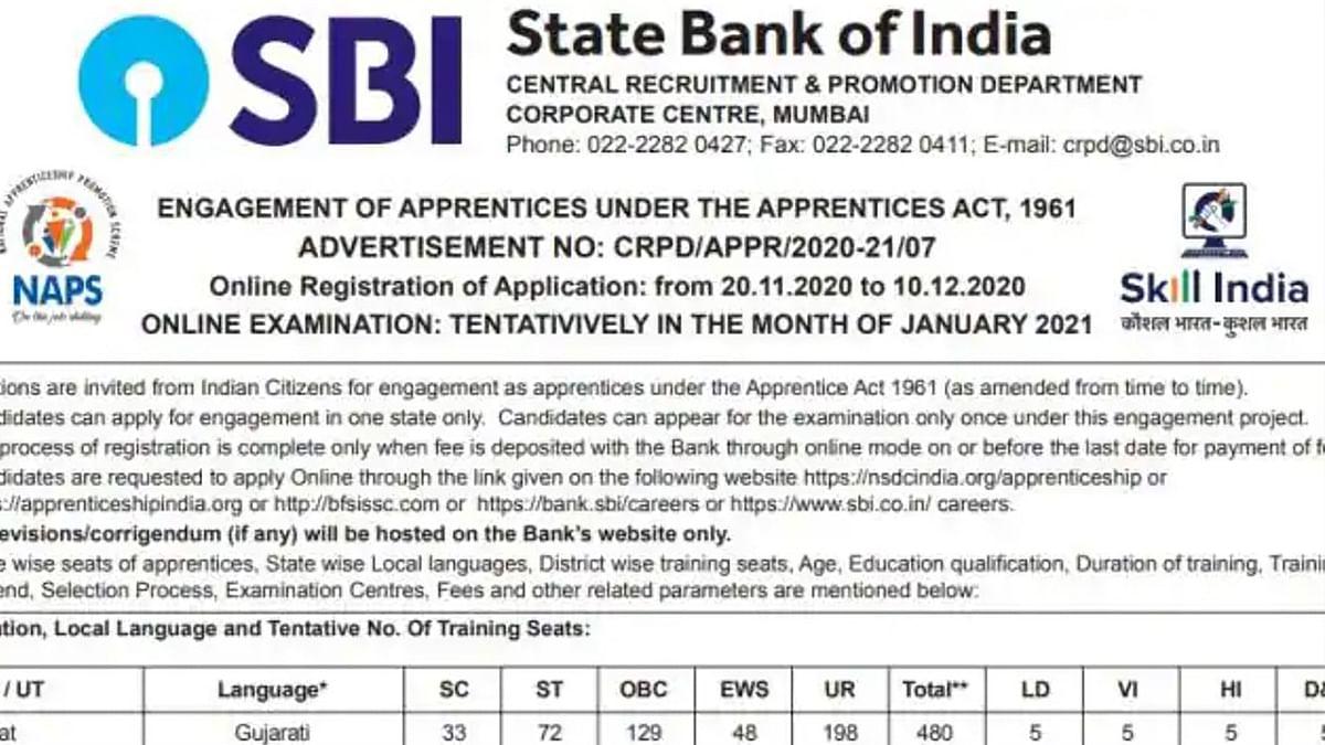 Sarkari Naukri 2020: SBI में अप्रेंटाइस पद के लिए 8500 वैकेंसी, जानें स्टेट वाइज पोस्ट डिटेल, आवेदन का तरीका, Salary व अन्य जानकारियां