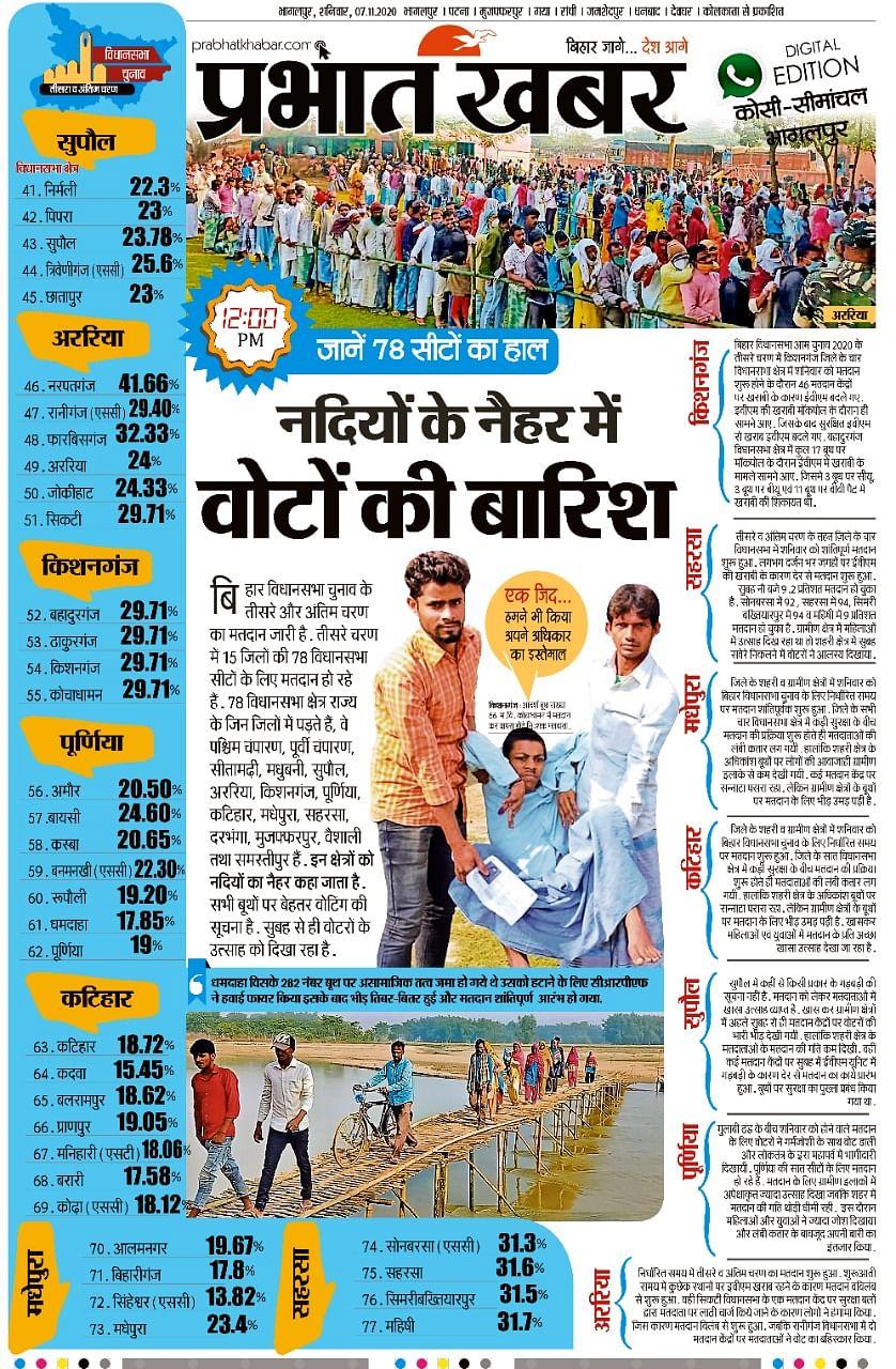 Bihar Election Latest News Update: बिहार में मतदाताओं ने दिखाई अपनी ताकत, अंतिम चरण में करीब 58 फीसदी मतदान