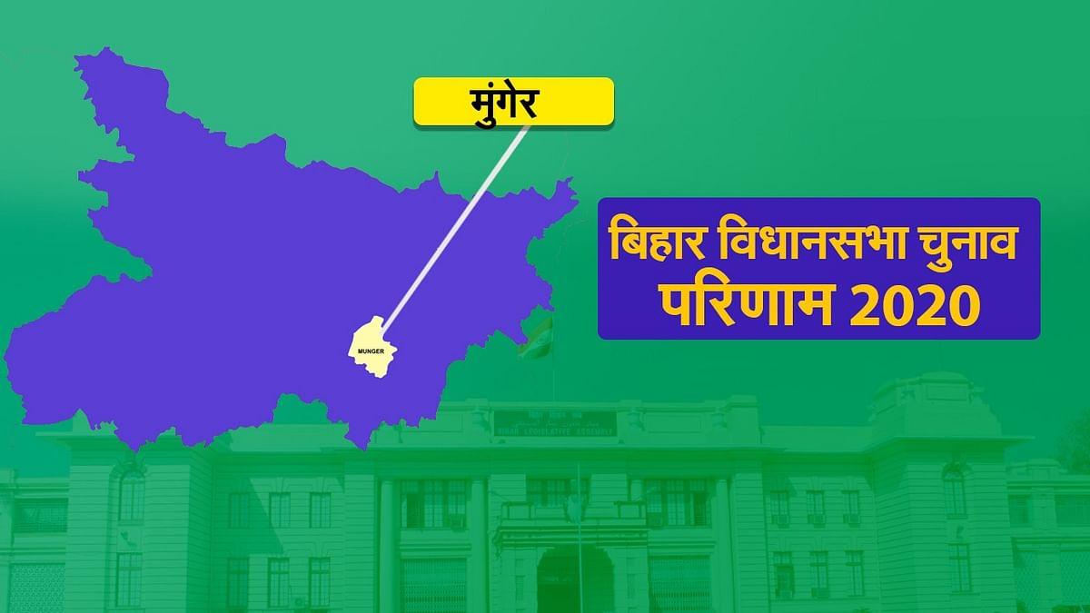 Bihar Election News: मुंगेर जिला से जीतने वाले ये दो विधायक हैं करोड़ों की संपत्ति के मालिक, जानें किस दल से है नाता