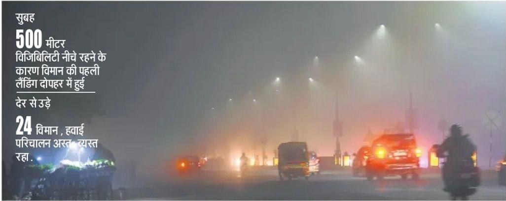 Bihar Weather Forecast : पूरा बिहार कोहरे की चपेट में, 26 जिलों में कोल्ड डे का अलर्ट, बरतें ये सावधानियां