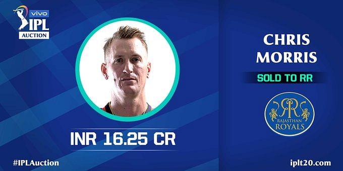 IPL Auction 2021: क्रिस मौरिस आईपीएल इतिहास के सबसे महंगे खिलाड़ी, राजस्थान ने 16.25 करोड़ में खरीदा, ये हैं अबतक के टॉप 5 महंगे खिलाड़ी