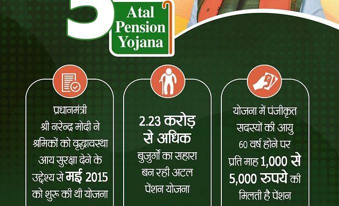 Atal Pension Scheme News : साठ साल के बाद आपको भी मिलेंगे हर महीने 5000 रुपये पेंशन, इस सरकारी योजना में लगाएं पैसा