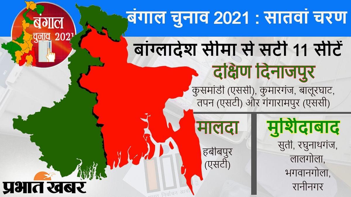 बांग्लादेश से सटी 12 सीटों पर सातवें चरण में हो रहा मतदान, 9 सीटों पर लेफ्ट-कांग्रेस गठबंधन का है कब्जा