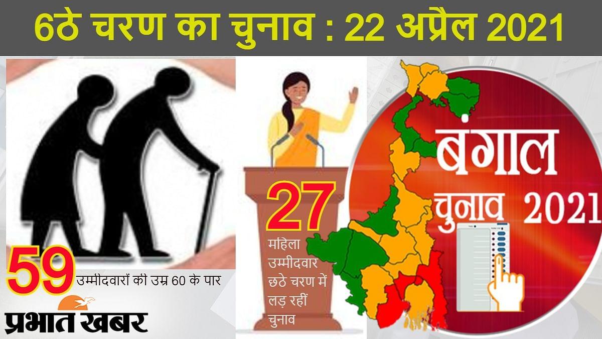 बंगाल चुनाव 2021: छठे चरण में 60 साल से अधिक उम्र के 59 उम्मीदवार, 27 महिलाएं भी मैदान में