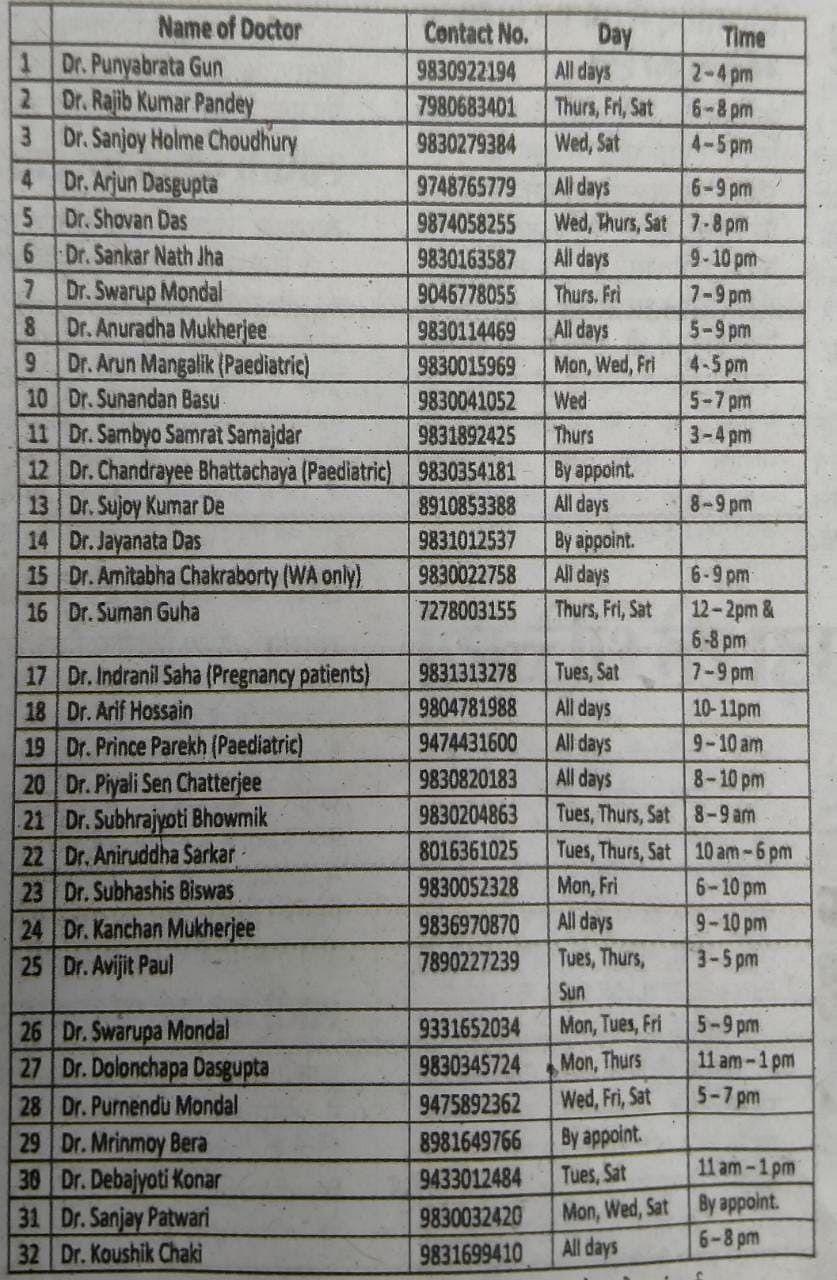 वेस्ट बंगाल डॉक्टर्स फोरम द्वारा जारी किये गये डॉक्टरों के नाम और फोन नंबर्स