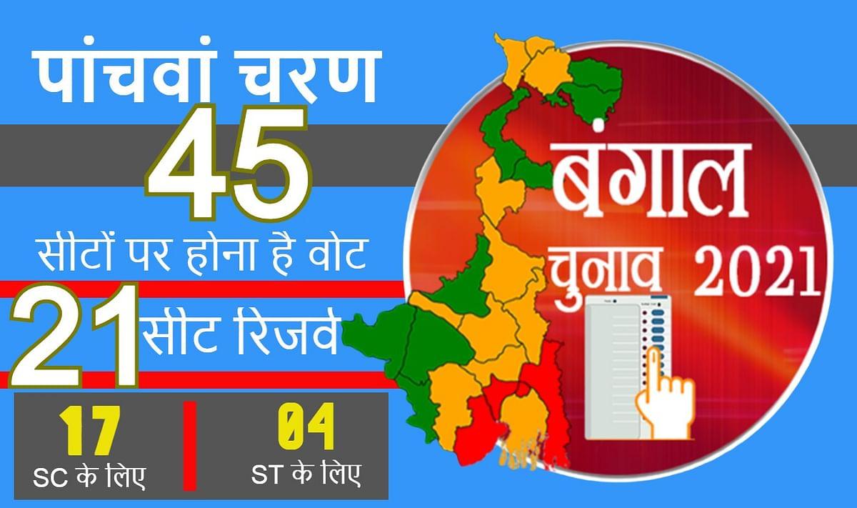 बंगाल चुनाव 2021 का पांचवां चरण: 45 में से 21 सीटें आरक्षित, जानें, एससी-एसटी के लिए रिजर्व कितनी सीटों पर किस पार्टी का कब्जा