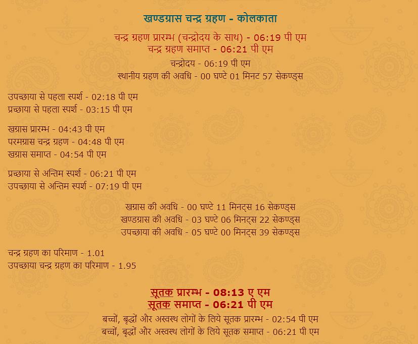 Chandra Grahan Timing, West Bengal, Sutak Kaal