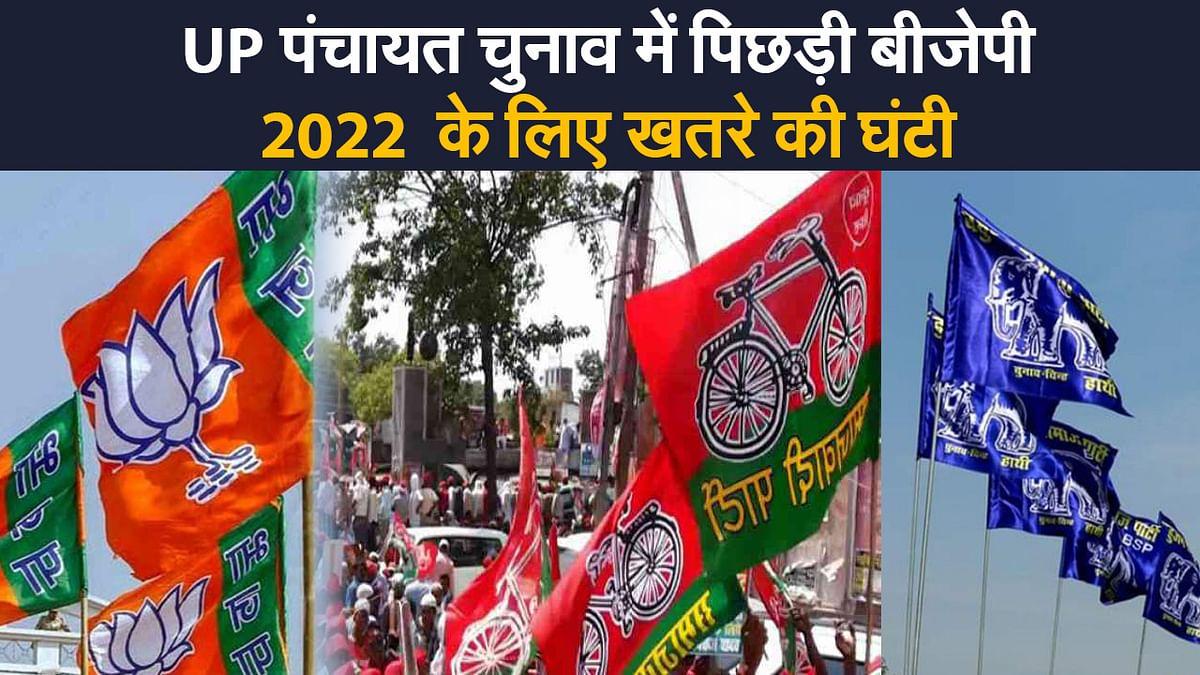 UP Panchayat Chunav Result 2021: अपने ही गढ़ में पिछड़ी BJP, आगामी विधानसभा चुनाव के लिए खतरे की घंटी