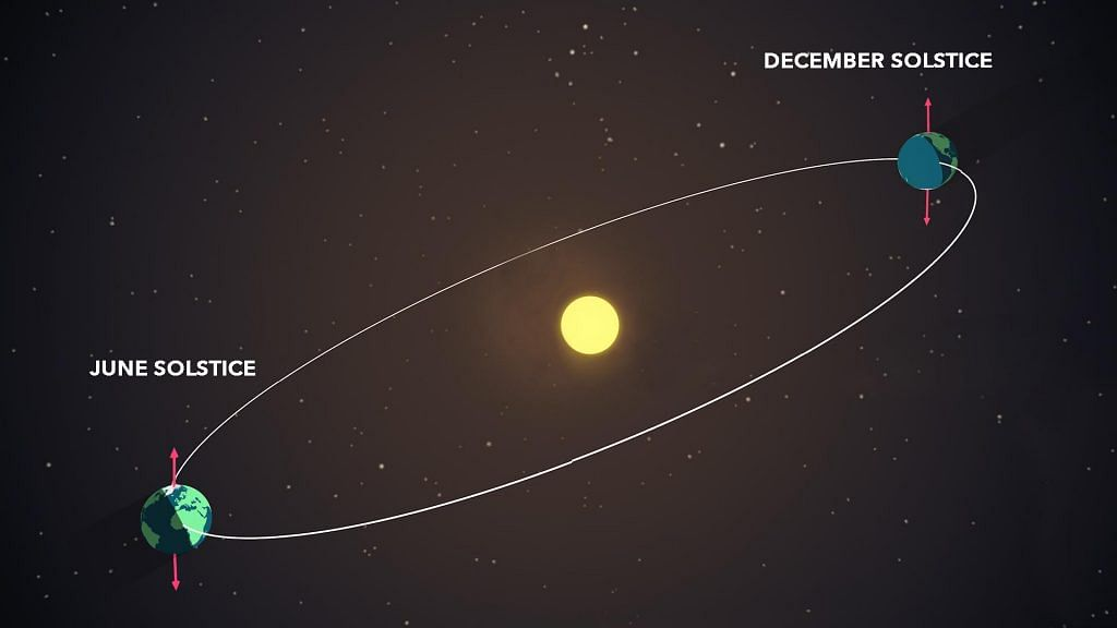 Summer solstice 2021: इस देश में नहीं होगी रात, चमकता रहेगा सूर्य, दिल्ली में 14 घंटों का होगा दिन, जानिए क्या है समर सोल्स्टिस, क्या होता है आज के दिन