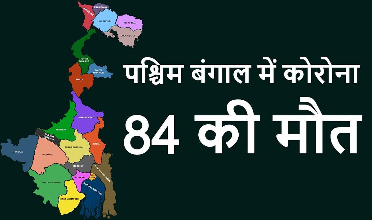 24 घंटे में बंगाल में कोरोना से 84 लोगों की मौत, ब्लैक फंगस ने भी ली एक की जान