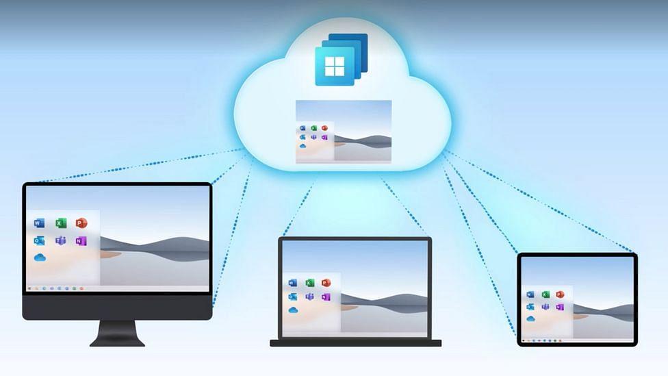 Microsoft ने लॉन्च किया Windows 365, आपका स्मार्टफोन भी करेगा कंप्यूटर का काम