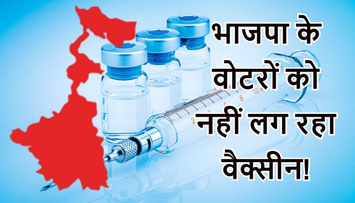 भाजपा को वोट देने वालों को बंगाल में नहीं लगाया जा रहा कोरोना का टीका, ग्रामीणों का आरोप