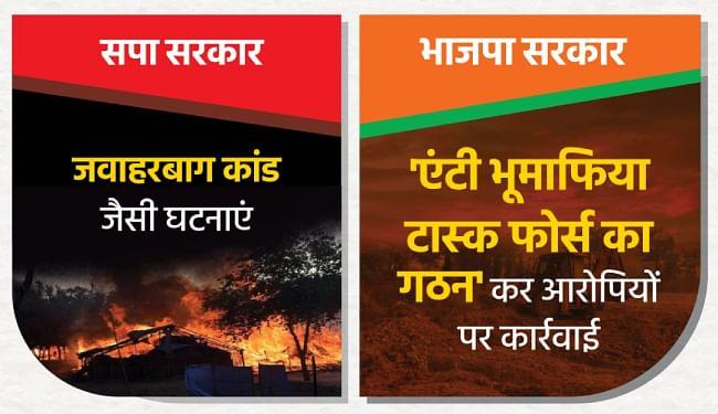 समाजवादी पार्टी की अखिलेश सरकार में हुई आपराधिक घटनाओं को उजागर और प्रदर्शित करेगी प्रदेश भाजपा