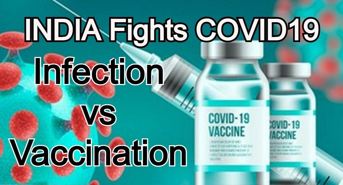 कोरोना से जंग: भारत में टेस्टिंग से ज्यादा वैक्सीनेशन, अब तक 73.06 करोड़ लोगों का हुआ टीकाकरण