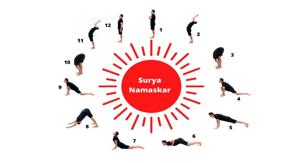 Surya Namaskar 12 powerful yoga postures