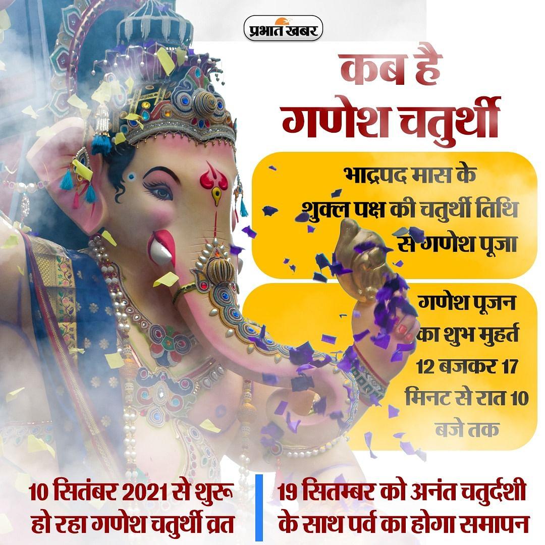 Ganesha Chaturthi 2021: आज है गणेश चतुर्थी, जानें पूजा विधि, शुभ मुहूर्त और पूजन सामग्री की पूरी लिस्ट