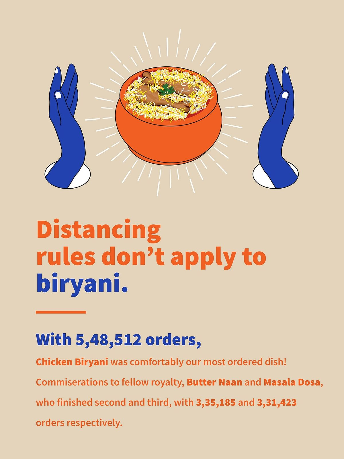 """""""On average, 65,000 meal orders were placed by 8 pm during quarantine"""": Swiggy"""