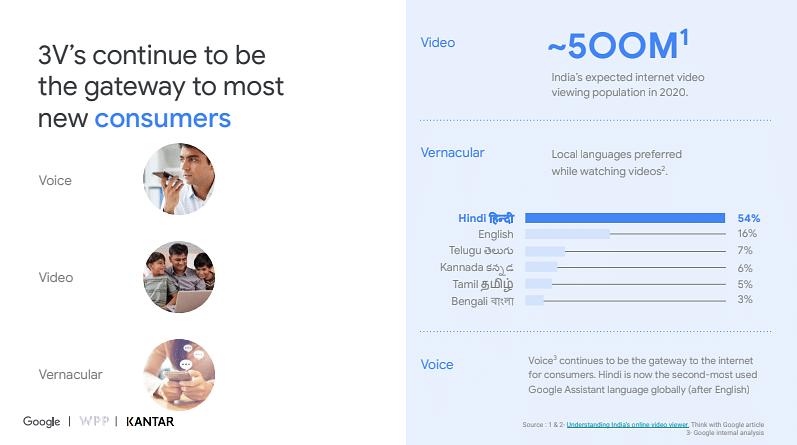 Consumers treat YouTube as virtual beauty advisor: Google, Kantar, WPP report