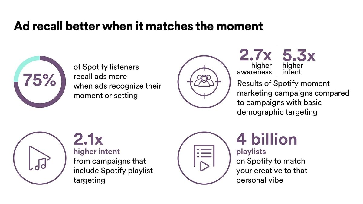 Ads that match the moment make an impact