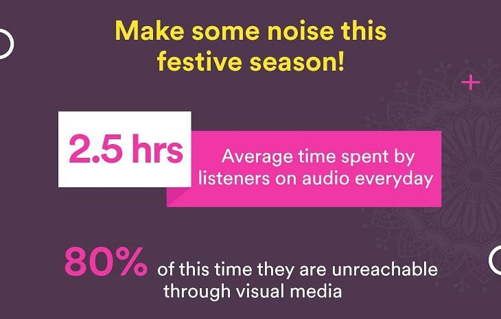Stand out and be heard this festive season, with Spotify