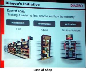 """Right range, clear merchandising and effective promotions are imperative for in-store effectiveness"": Shubhranshu Singh, Diageo"