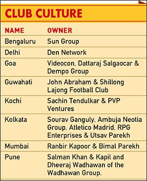 The Great Indian Football Gamble