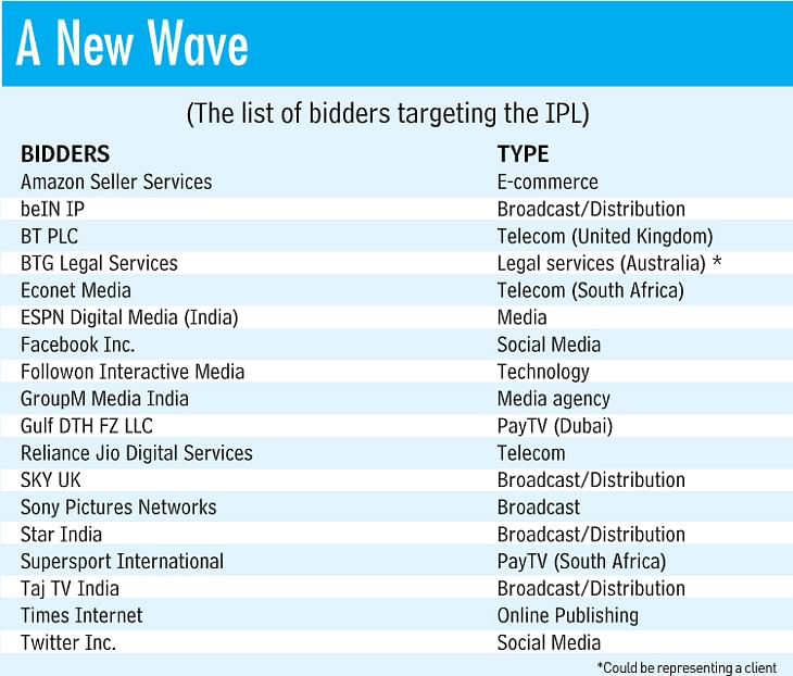 Content, Video, Platform, Social...What defines the 'new age media company'?