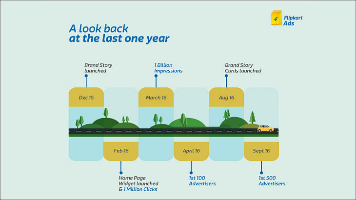 A look at Flipkart Ads, and how the e-commerce giant fared as an advertising platform in 2016